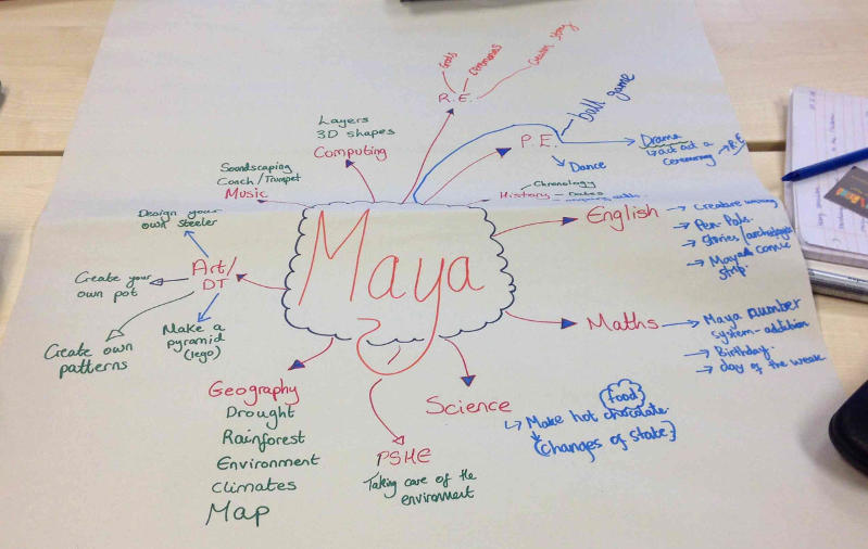 Shared-teaching-resources-Maya