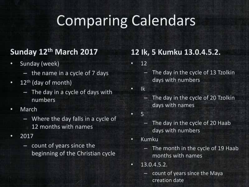 Mayan calendar end of the world 2017 calendar
