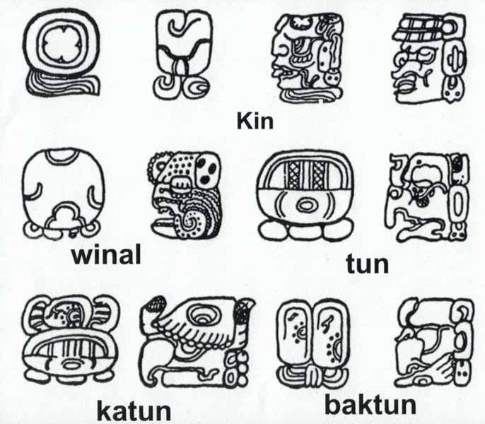 The Maya Calendar Explained Ks2 Maya Archaeologist