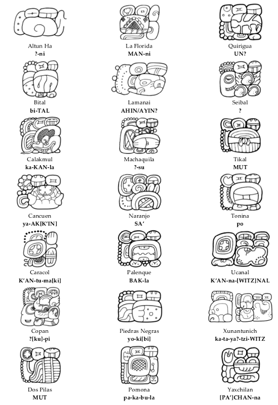 Maya Emblem Glyphs Lowlands